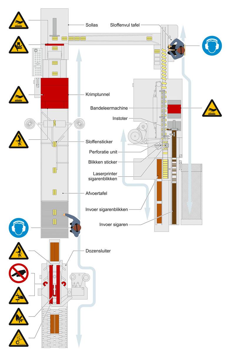 Agio, Technische illustraties, Technische handleidingen, Technische documentatie, CE-markering, portfolio