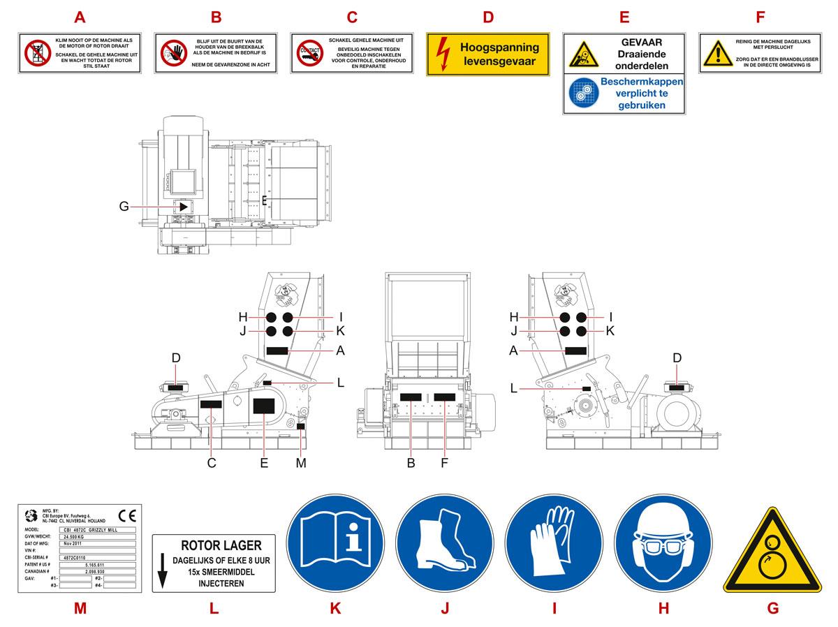 CBI, Technische illustraties, Technische handleidingen, Technische documentatie, CE-markering, portfolio