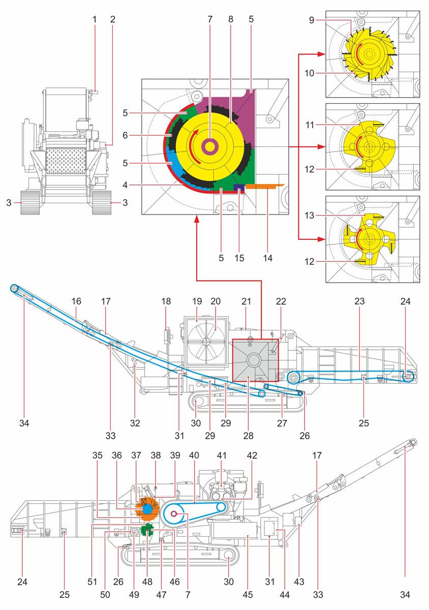 CBI, Technische illustraties, Technische handleidingen, Technische documentatie, Lijnillustratie, Portfolio