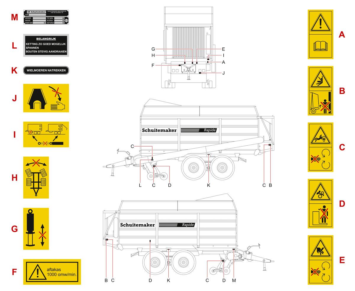 Schuitemaker, Technische illustraties, Technische handleidingen, Technische documentatie, CE-markering, portfolio